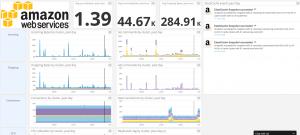 Datadog ElastiCache dashboard