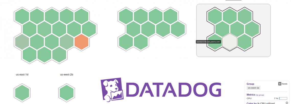 Datadog Infrastructure View